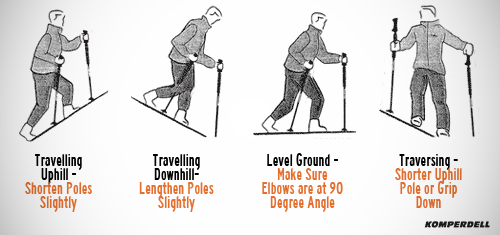 Trekking Pole Lengths -