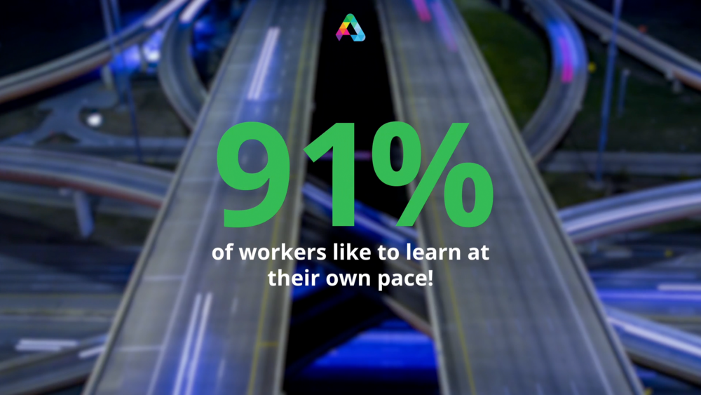 91% of learning is at the learners own pace.png
