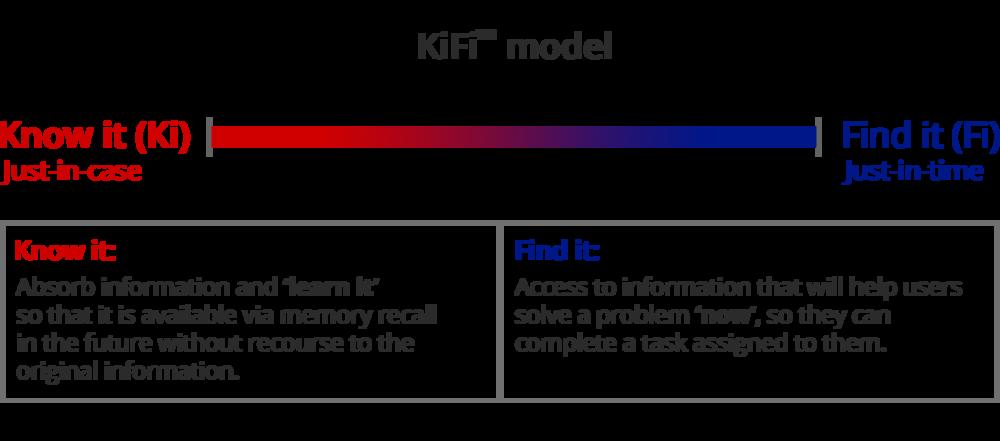 KiFi.png