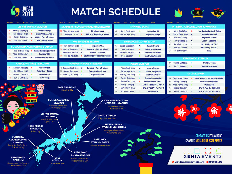 world cup 2019 map to final