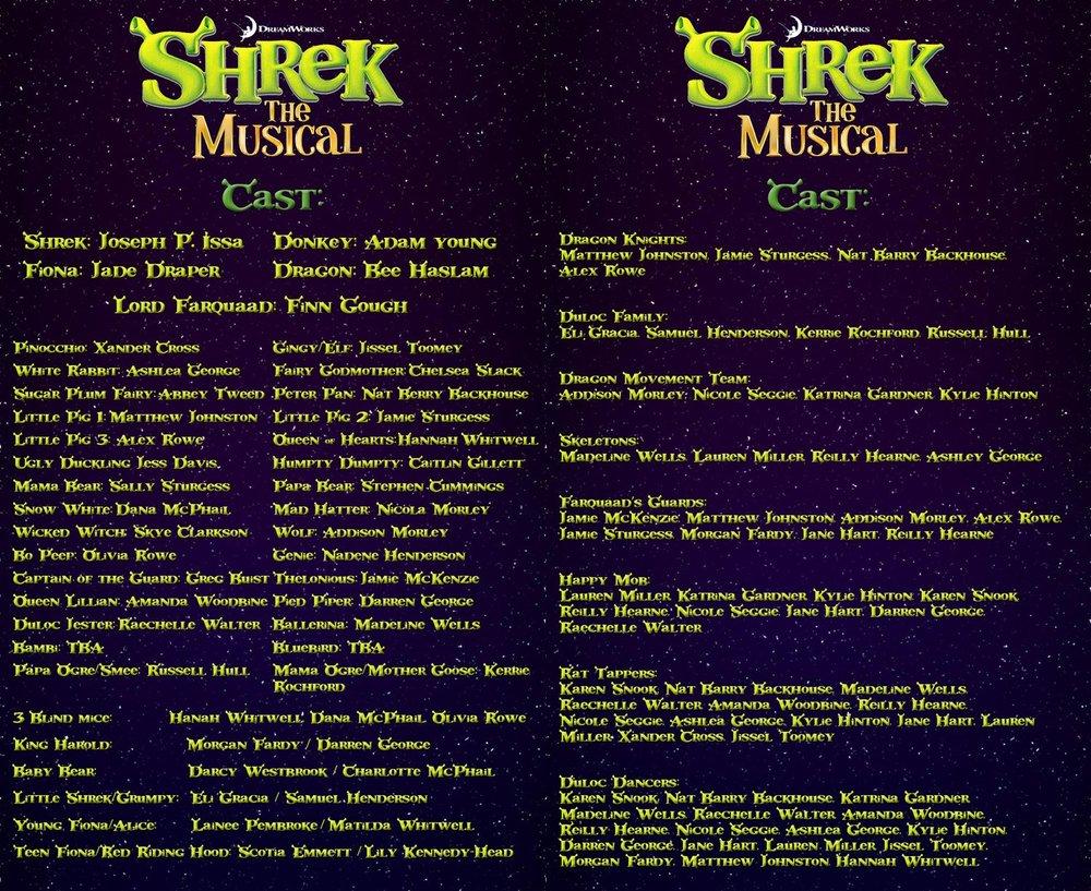 Shrek+Cast+List.jpg