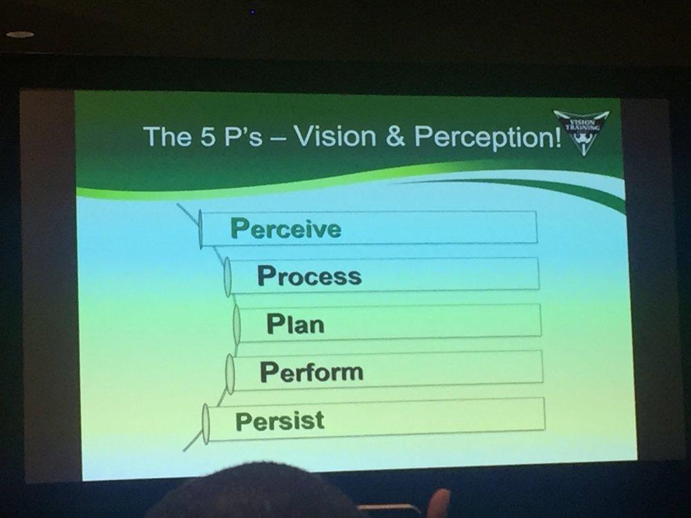 Vision training words.JPG