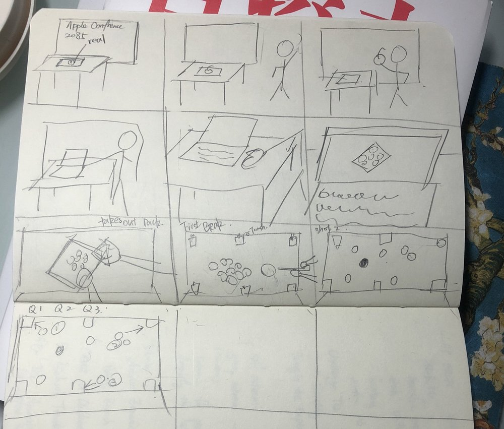 Making the story board up to the ball sequences…