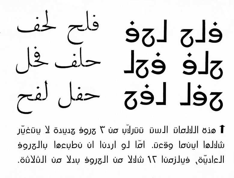 Unified Arabic  The top left is Arabic script as traditionally written cursively with the same three letters ordered differently in each line. Top right the same combinations of letters in Unified Arabic. Bottom is text typeset in Unified Arabic.