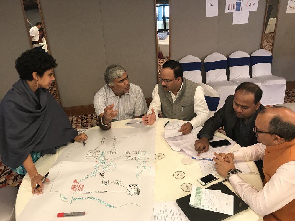 Developing a mind map of the food system in Bihar, India.
