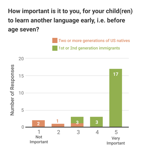 survey-results-importance(1).png