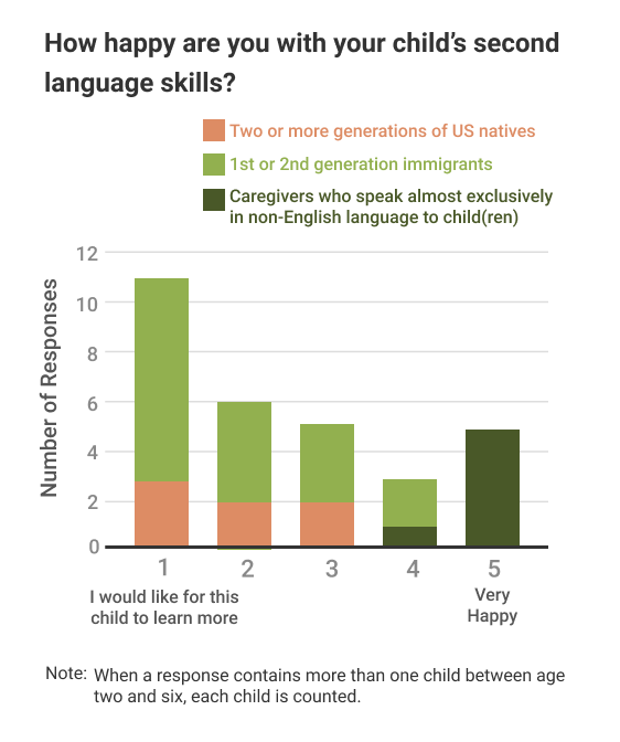 survey-results-happy.png