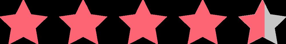 4. 75  Stars  on ZocDoc