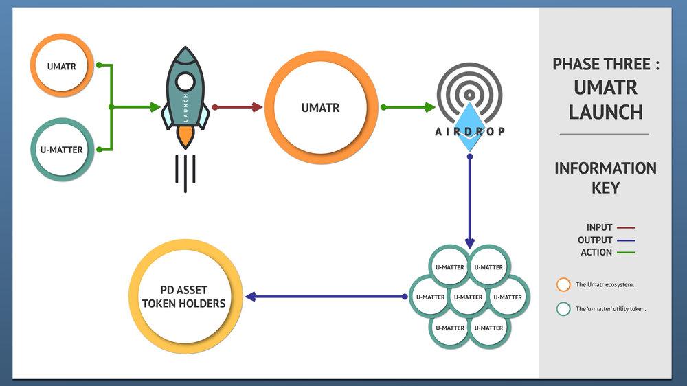 Web_UmatrPartThree_Infograph.jpg