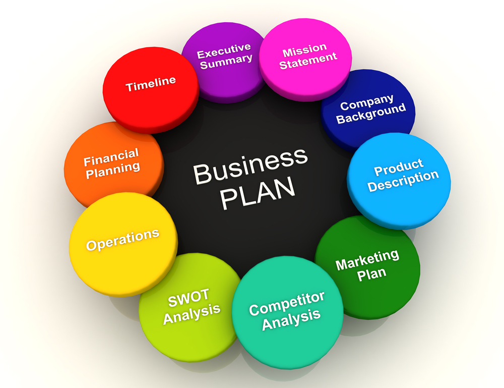 business-plan-basics.jpg