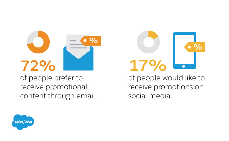 dos-donts-email-marketing-2.jpg