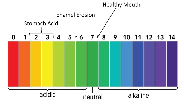 pH_chart_with_stomach_acid.jpg