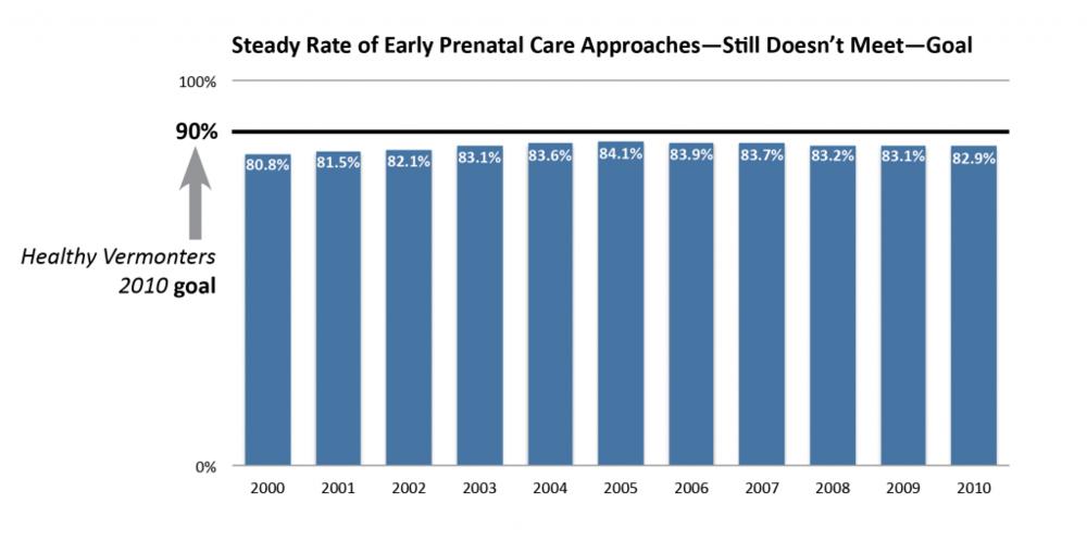 prenatal-care-2000-2010-1024x510.png