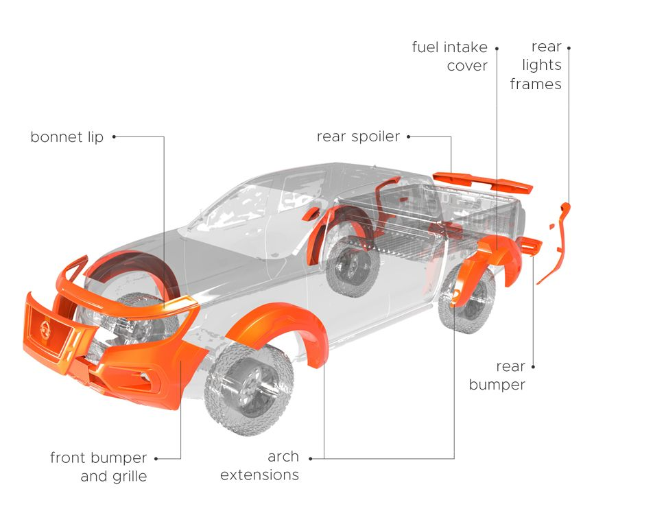 Body kit - A 13-part body kit has been fabricated with the use of theinnovative RIM technology, which ensures perfect fitting,lightness, durability, and good look of the parts.The body kit parts have been coated with special paint, providinghigh resistance against damage.