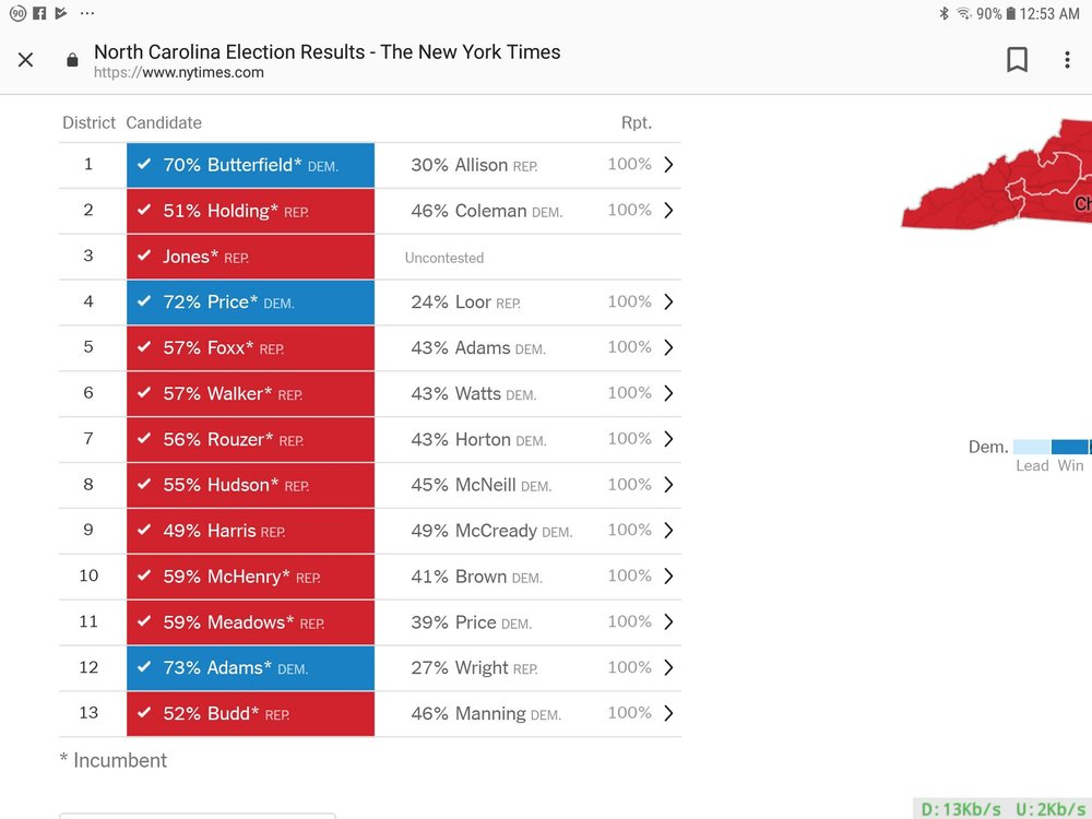 NC 2018 Congressional Race results (NYT).jpg