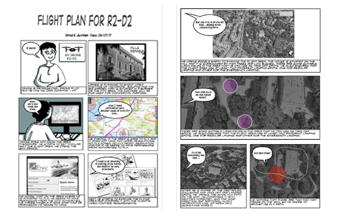 2. UX EXPERINCE STORYBOARD   From the user research mapping the users needs.