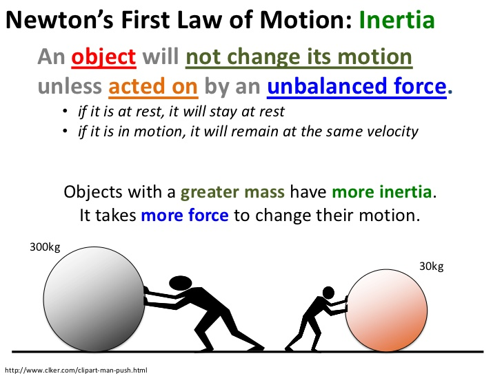 newtons-first-law-motion.jpg