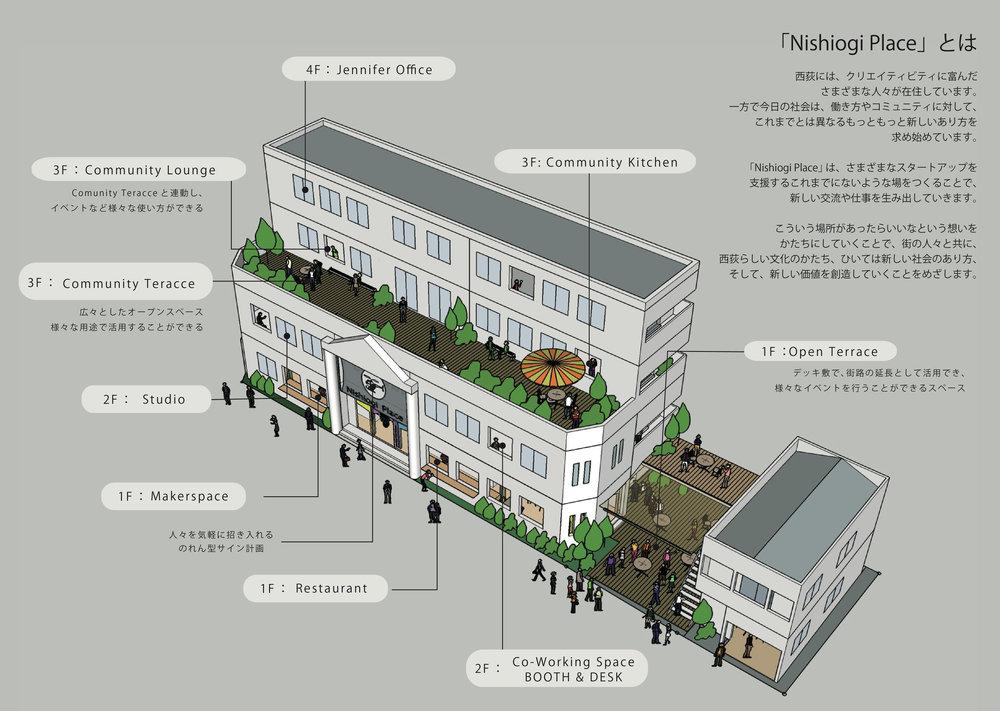 nishiogiplace.jpg