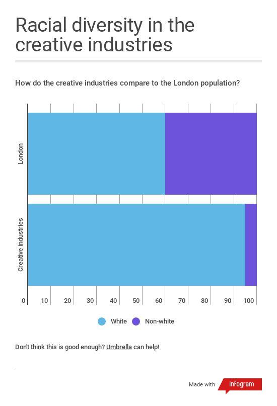 creative-industry-diversity.jpg