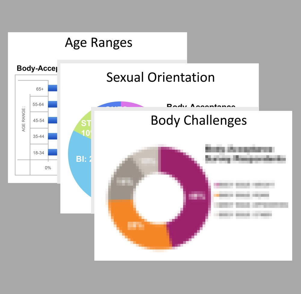 Men's Body-Acceptance Report - You will receive the FREE report in your inbox after answering a few multiple-choice questions. Thank you for your interest.