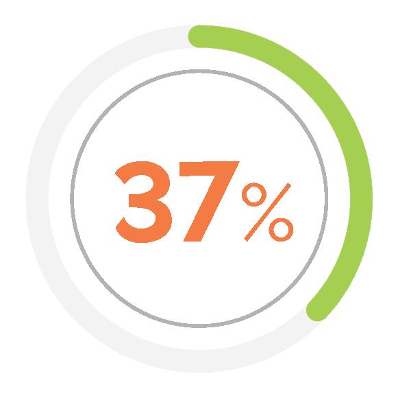 percentages-02.png