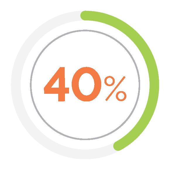 percentages-03.png