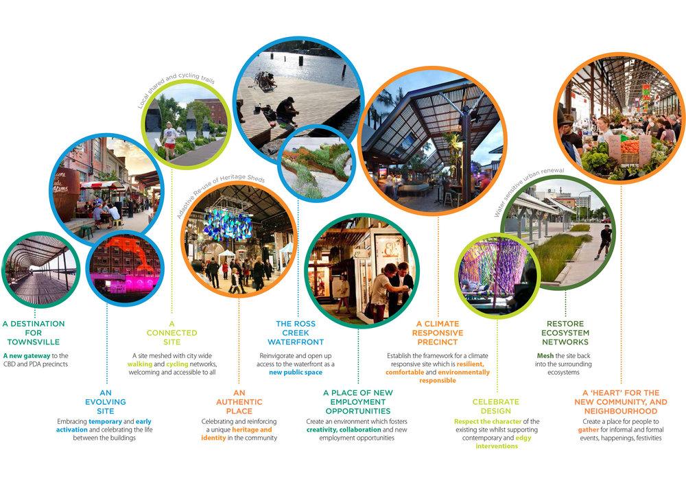 12-TownsvilleRailyards-Tract.jpg