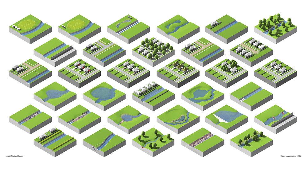 07-Chain of Ponds-SiteOffice MASTER.jpg