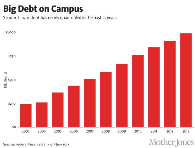 debt-quadrupled1.jpg