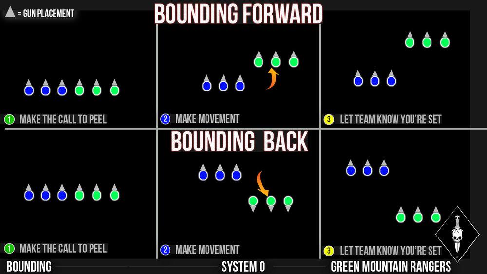 BoundingFrontBack.jpg