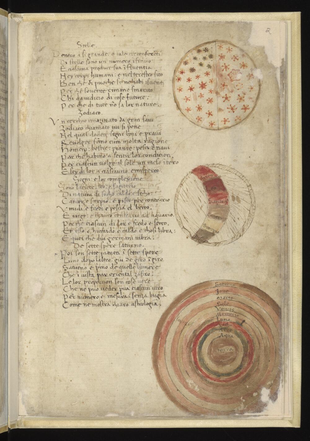 Sferamundi ,Leonardo de Pierio Dati, c. 1475 The Wellcome Collection