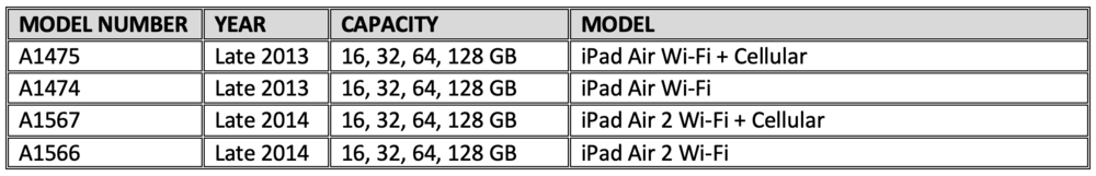iPad Air Model Numbers