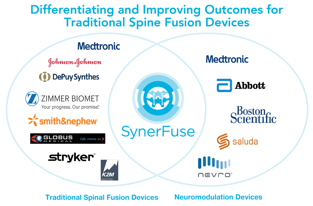 SynerFuse_Partners Image.png
