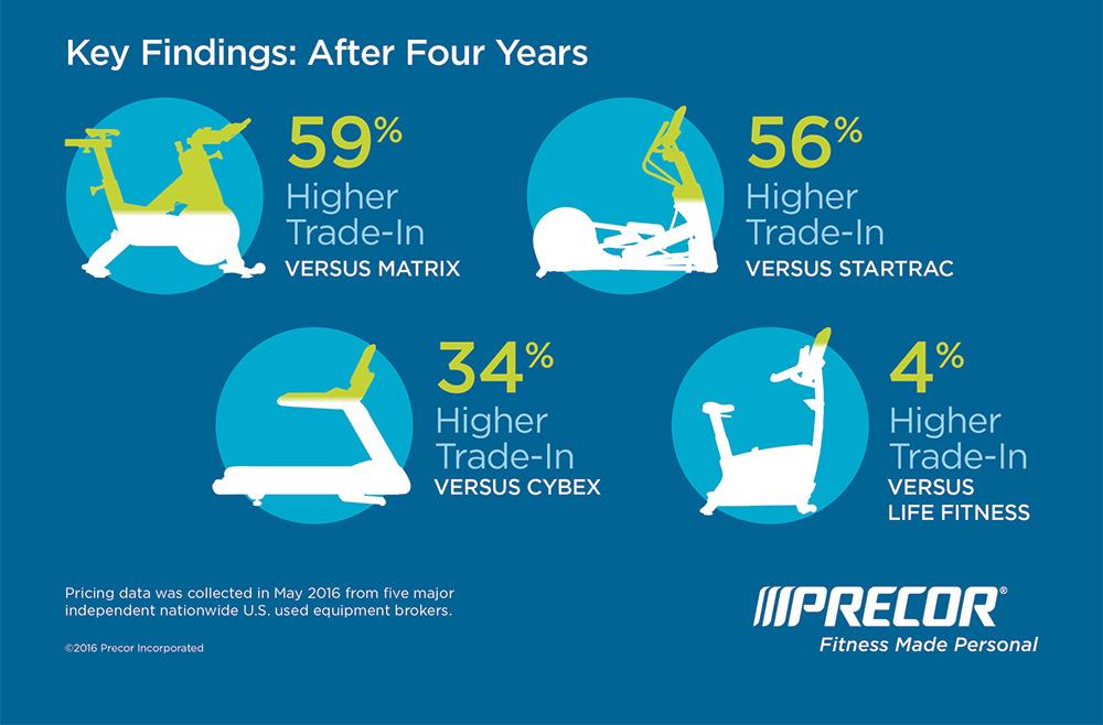 Precor-Trade-in-1.jpg