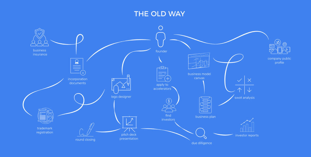 FounderHub-Illustration-oldway.jpg
