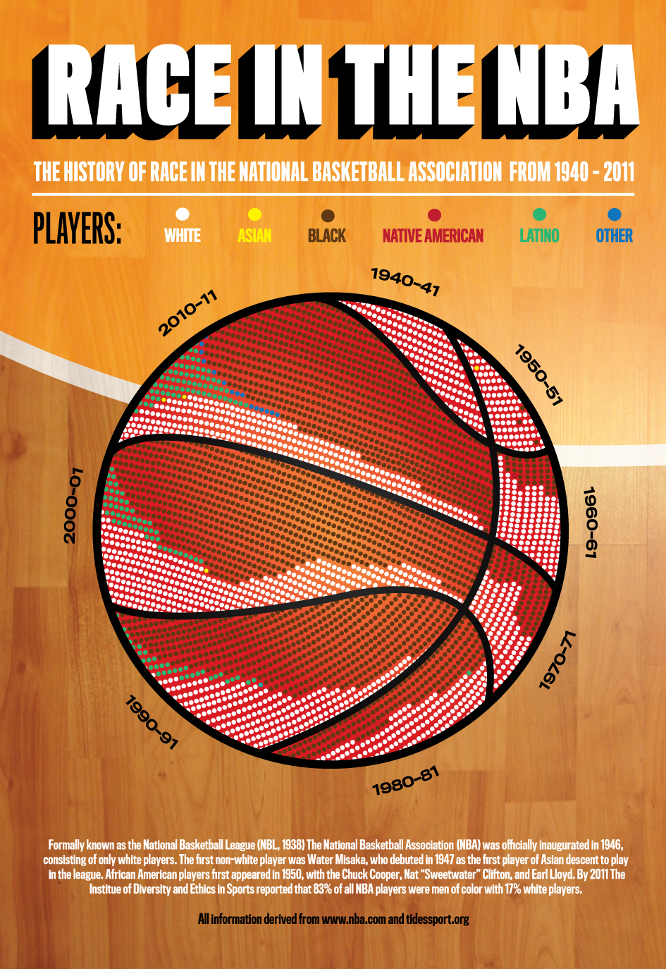 Basketball_InfoGraphic_2018.jpg