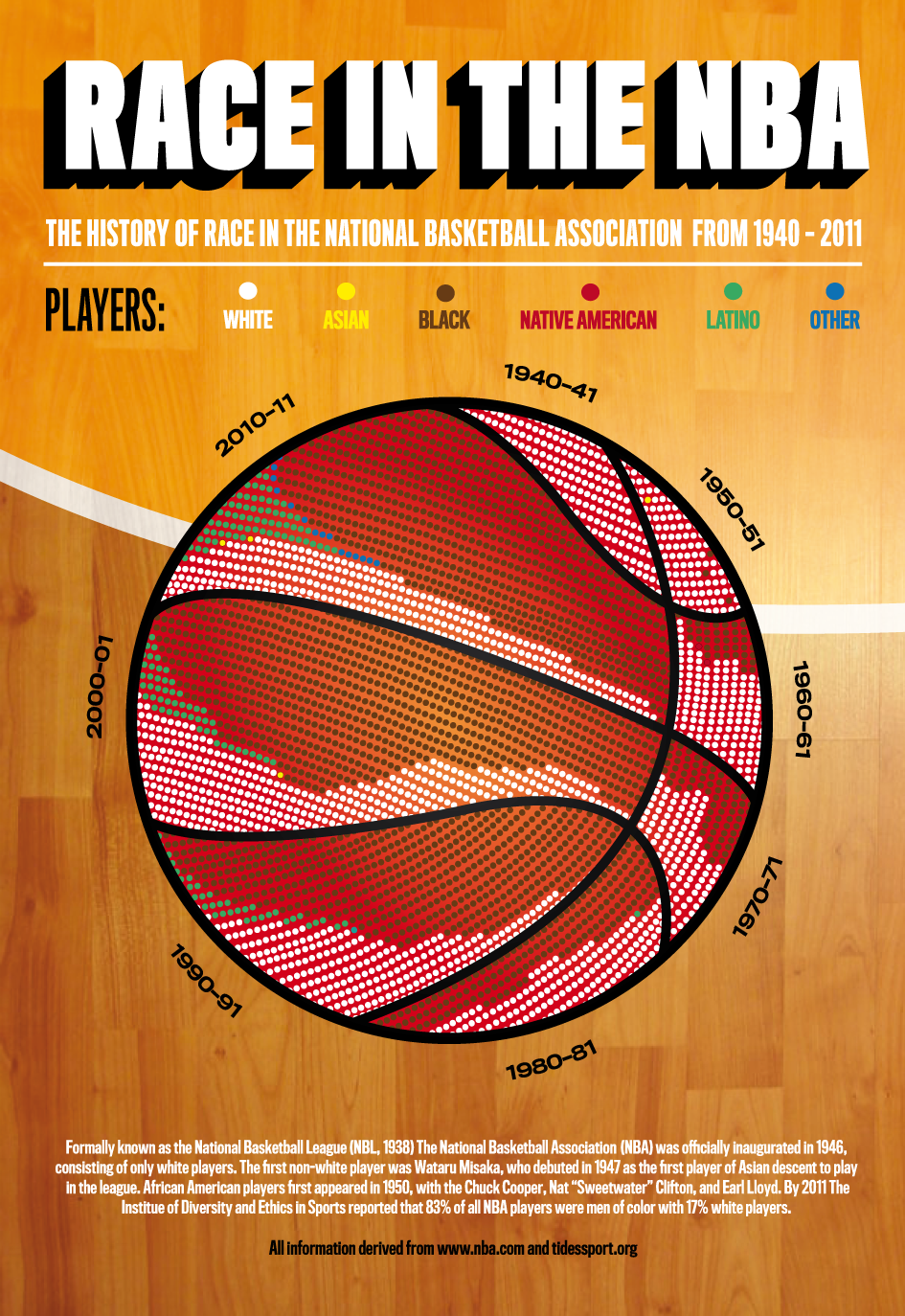Basketball_InfoGraphic_2018.png