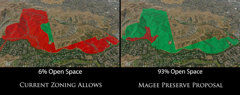 Open Space Comparison_Cropped2.png