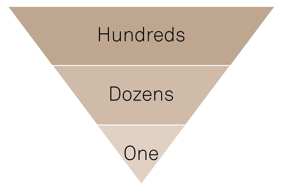 Talent Funnel.jpg