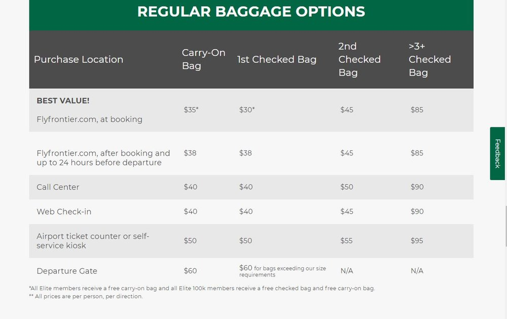 What to Know Before Booking a Cheap Flight with Frontier Airlines | Emily Malkowski | Lifestyle & Travel Blogger based in Buffalo, NY