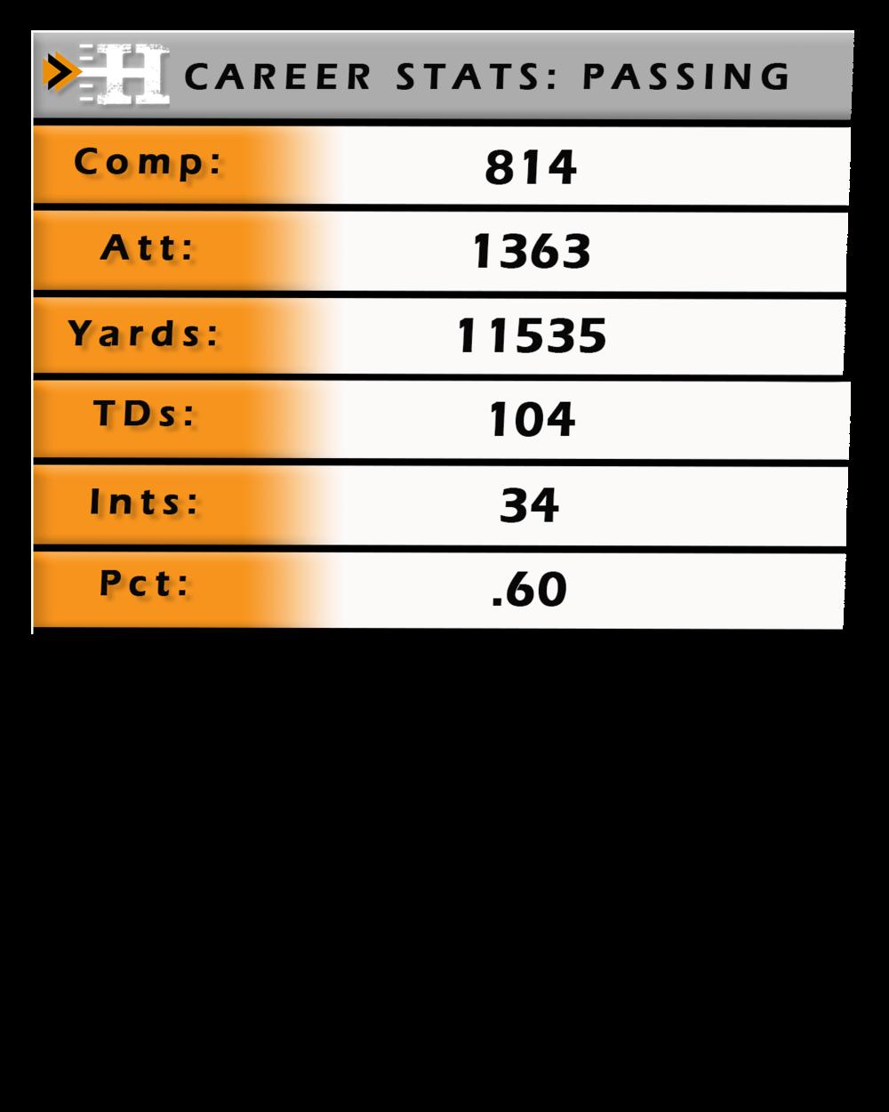 Passing-Stats-TC.png
