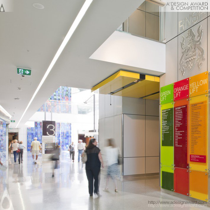 Lifts with Colour Coded Signs -