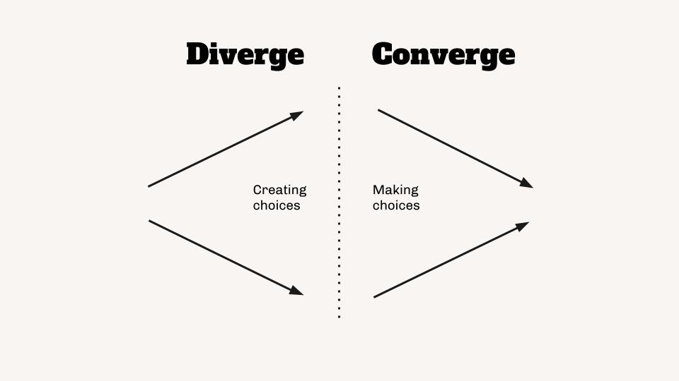 Diverge and Converge