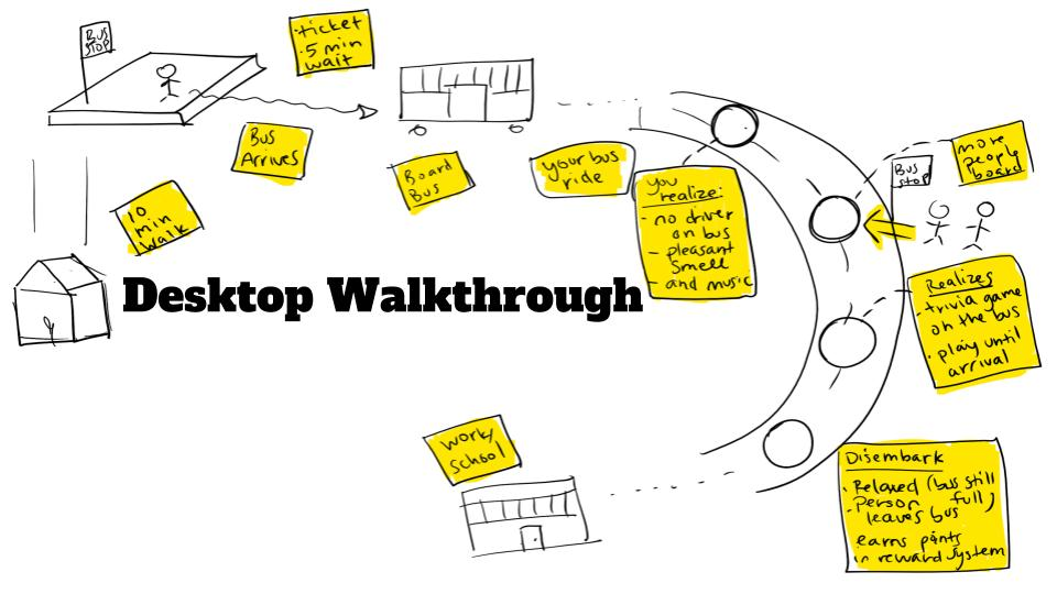 Desktop Walkthrough Sketch