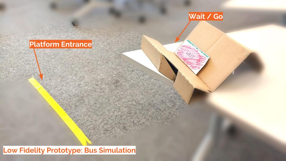 Bus Simulation: Seamless Payment System With Validator Sensor