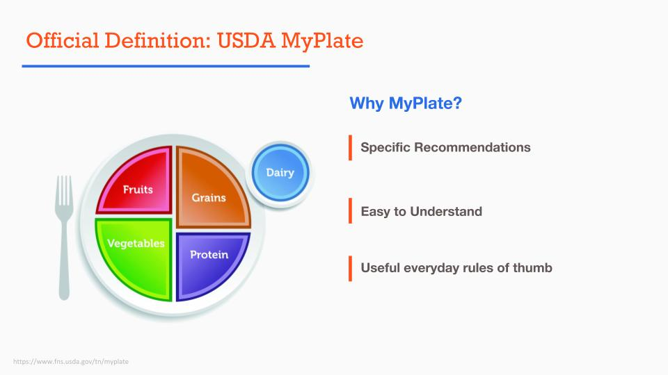 Official Definition: USDA MyPlate