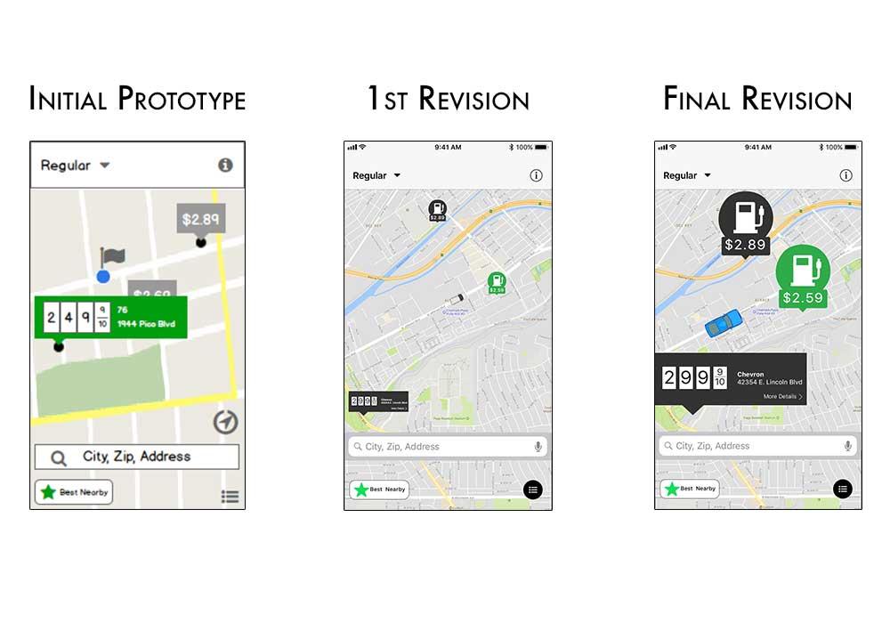 Prototype Revisions