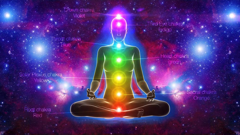 The Chakra Chart -