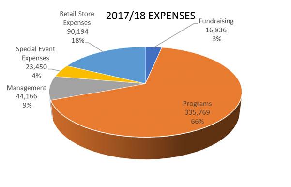 expenses-web.jpg