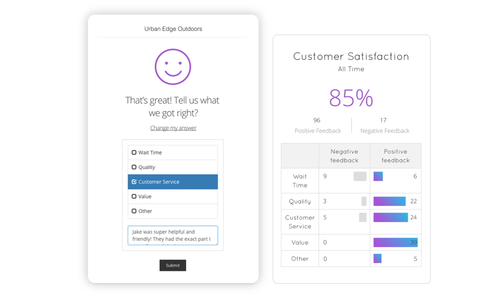 Marsello-measure-customer-satisfaction-feedback.png